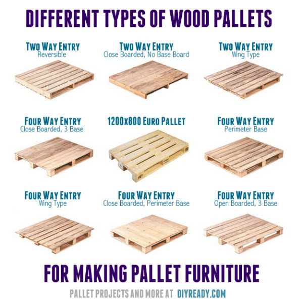 Best 25 Pallet Size Ideas On Pinterest DIY King