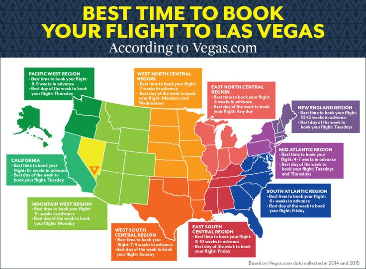 Vegas is one of the most popular travel destinations in the States, and depending on when you travel, you can often score a great deal on flights. Vegas.com looked at flight data from the past two years to come up with the best time to book, depending on your region.