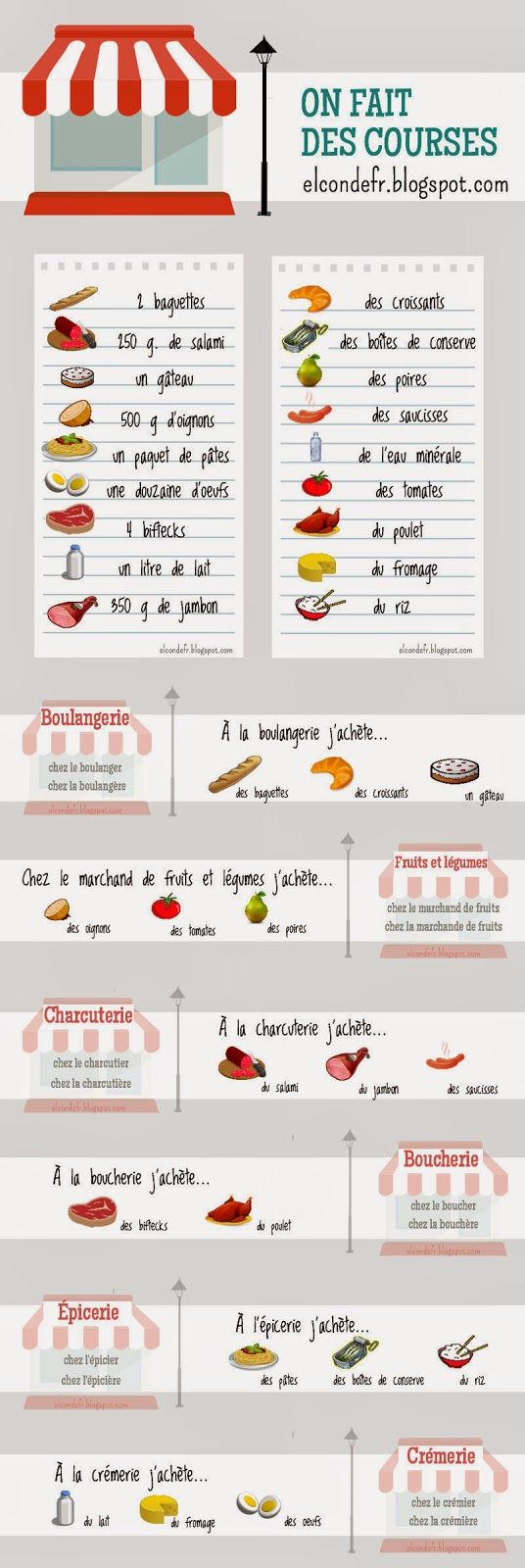 Les différents magasins! On fait des courses #yummyfoods #french #yummmm
