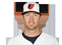 Get the latest news, stats, videos, and more about Baltimore Orioles starting pitcher Chris Tillman on ESPN.com.