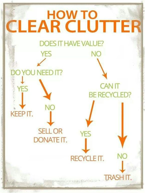 Clear That Clutter! ,