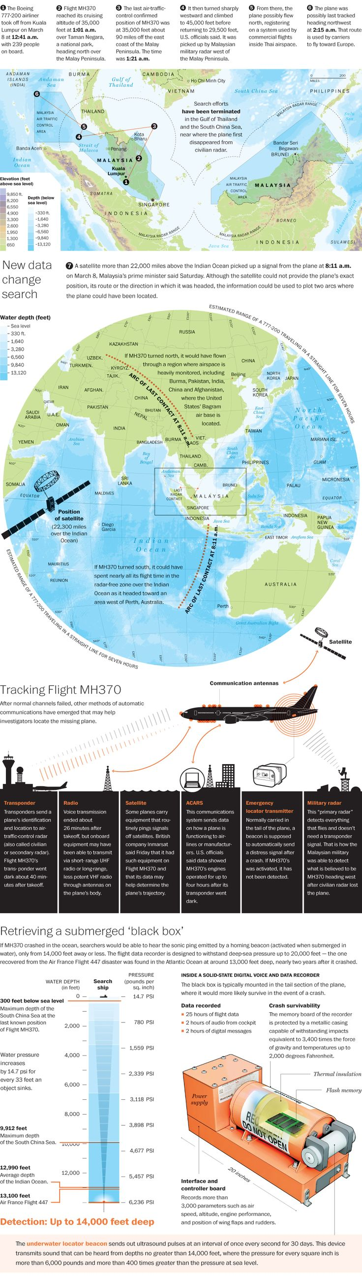 Impressive #infographic about #Malaysian Flight MH370 via @Susan_Hozak and @Inmarsat_plc