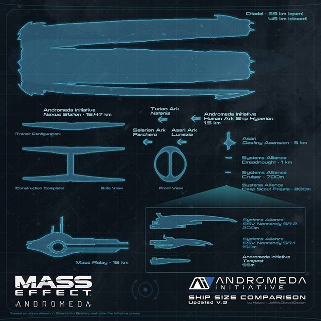 Mass Effect Andromeda, Ship Size Comparison. . #masseffect #masseffect2 #masseffect3 #masseffectandromeda #andromedainitiative  #tempest #nexus #ark #normandy #normandysr2 #starship #starshipsizechart #sizecomparison #scifi #sciencefiction #videogames #videogame #videogaming #infographic #graphicdesign #graphicdesigner #vectorart #illustration #vectorillustration #vector #adobeillustrator #artwork