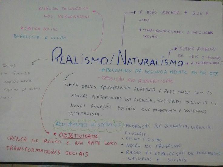 Literatura: Realismo/Naturalismo