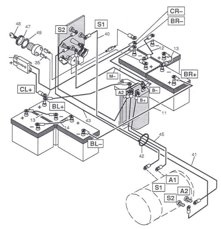 36v golf cart battery diagram