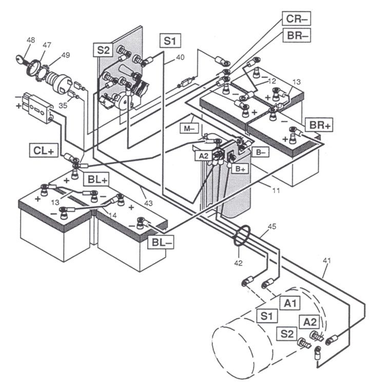 48v ezgo golf cart battery diagram