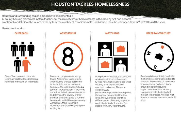 """advocacy for the homeless paper Tag: homeless advocacy portraits of homelessness sharing the depth of the human experience: """"portraits of homelessness"""" at the 2015 global street paper summit ."""