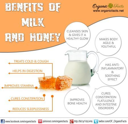 The health benefits of honey and milk include skin care and stamina development. This article elaborates the health benefits of milk and honey taken together.