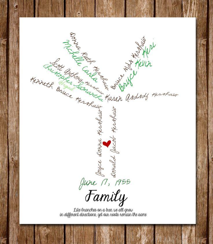 43 Best Familytree Images On Pinterest Family Tree Chart Family
