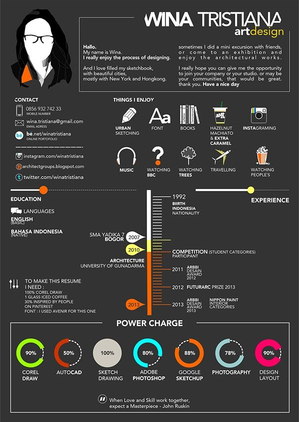 12 best Resumes \/ Job search images on Pinterest Resume design - browse resumes