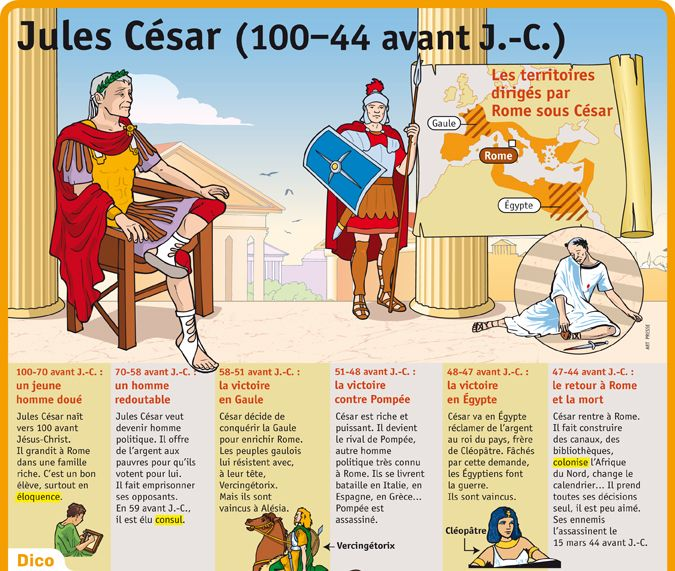 Fiche exposés : Jules César (100–44 avant J.-C.)