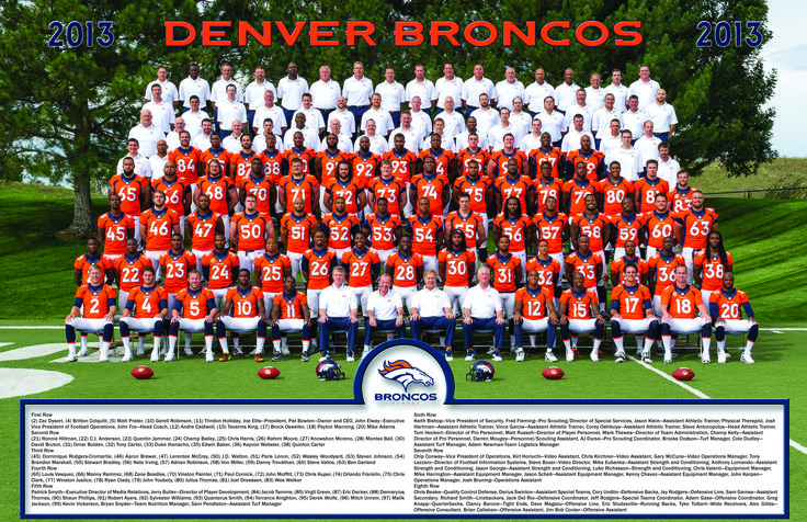 70 best denvers nfl club images on pinterest denver medium and 2013 denver broncos team wallpaperfootball voltagebd Images