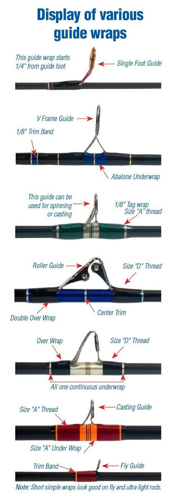 Fishinghttps://www.westmarine.com/buy/mercury-marine--flo-torq-ii-hub-kits-and-components--P006_190_002_541?recordNum=10