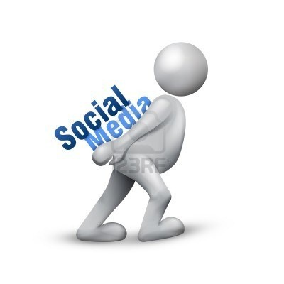 Social Media Marketing has become a platform that is easily accessible to anyone with internet access.