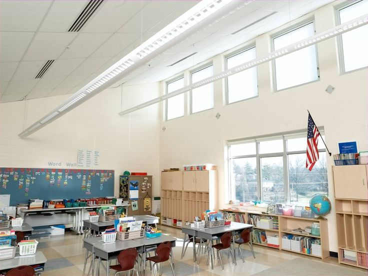 Beautiful Elementary Classrooms ~ Middle school classroom layout ideas just beautiful