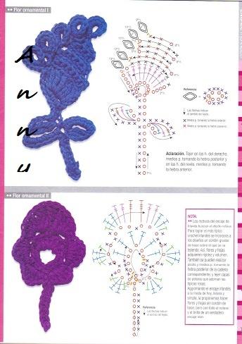 koronka irlandzka /szydełko / sposób zrobienia elementu do koronki irlandzkiej Crochet Flower
