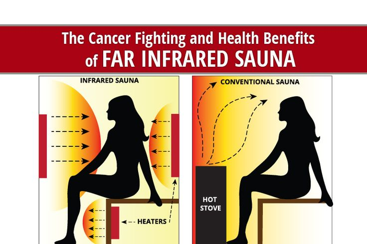 Dr. Irvin Sahni discusses far infrared saunas and their amazing health benefits for cancer prevention and treatment.