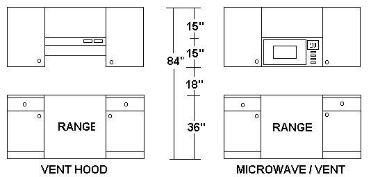 Minimum Floor Elevation : Elevation hood mwhood a is quot wide ht needs