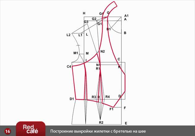 Построение выкройки женской жилетки | RedCafe.ru