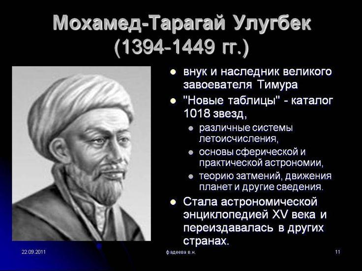Мохамед-Тарагай Улугбек (1394-1449 гг