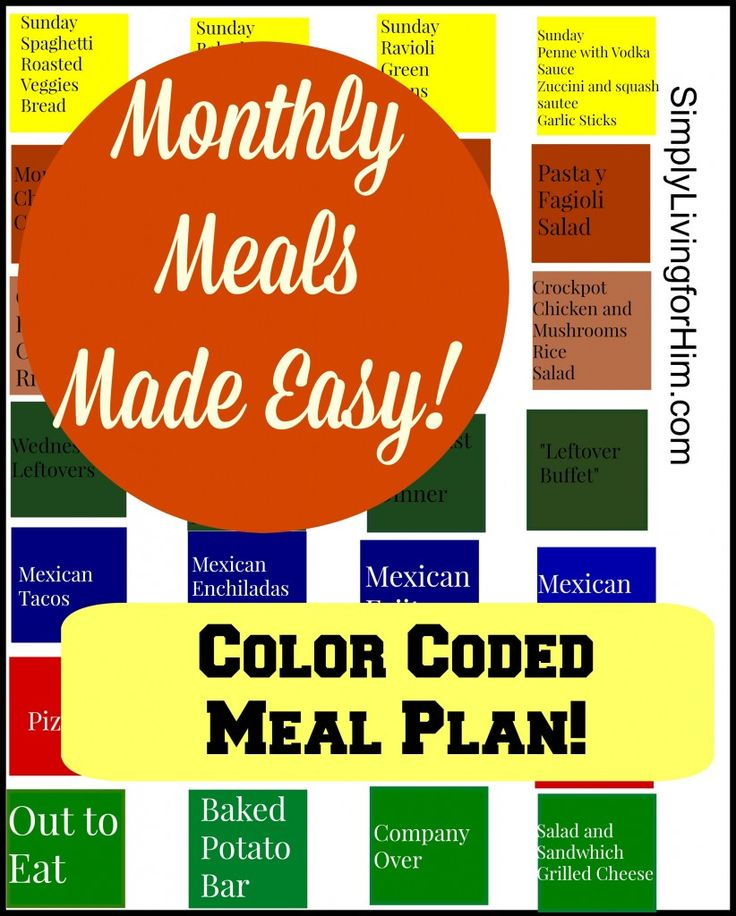 Monthly Meal Planning Made Easy.                                   As a busy homeschool mom, I like to plan my meals ahead for the month. Now, by plan, I must say I don't always stick to it…