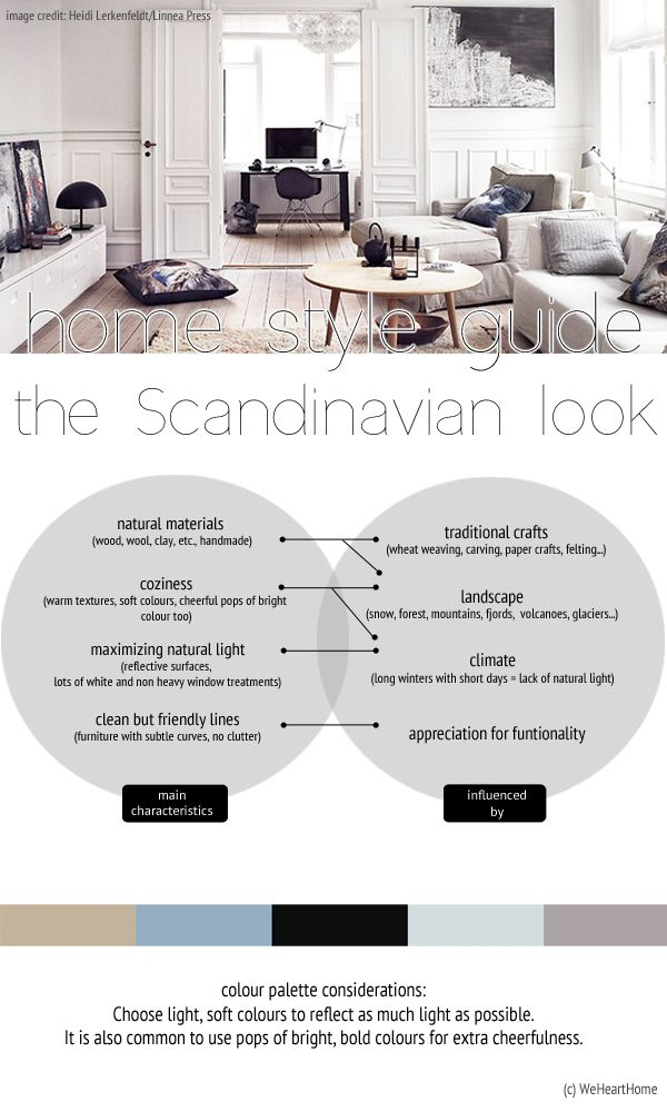 Home Style Guide: The Scandinavian Look Cool grey for the living room?