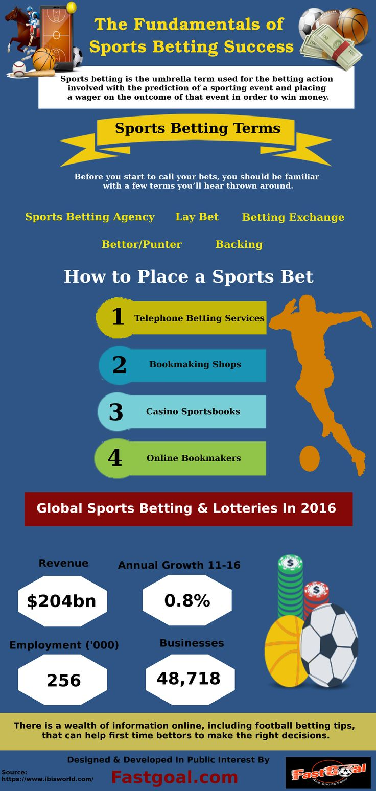 The Fundamentals of Sports Betting Success  Sports betting is the umbrella term used for the betting action involved with the prediction of a sporting event and placing a wager on the outcome of that event in order to win money.