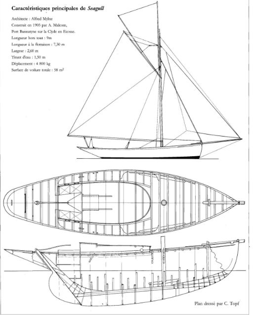 "Cutter ""Seagull"", by Mylne. 1903. Construction plan"
