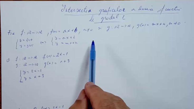 Intersectia graficelor a doua functii de gradul I - Algebra - Clasa a IX...