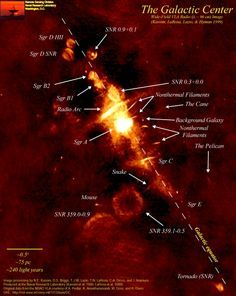 Radio image of the Galactic Center - Credit: Kassim et al. Naval Research Lab, APOD: The Galactic Center in Radio Waves