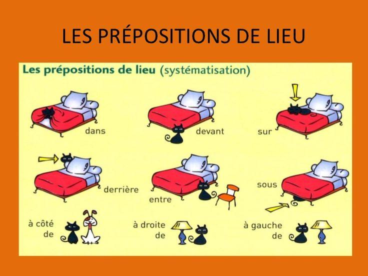 http://es.slideshare.net/lebaobabbleu/prepositions-de-lieu