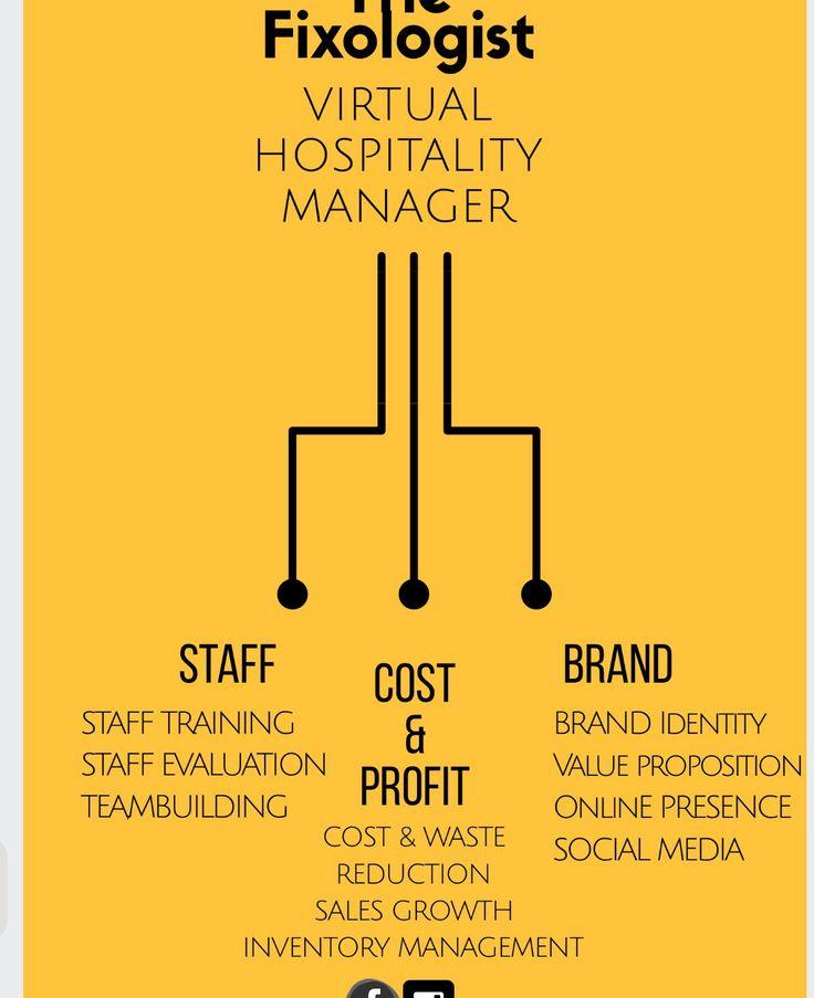 Fixologist focus areas hospitality management staff