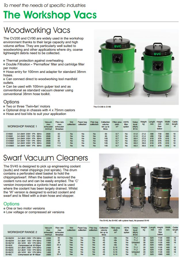 WORKSHOP VACUUM CLEANERS FOR WOODWORKING & SWARF