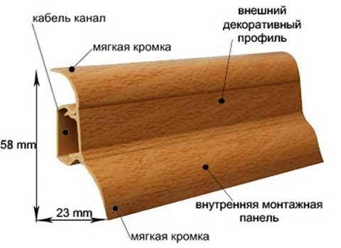 плинтус напольный http://sotdel.ru/plintus/ #Плинтус от #sotdel Комфорт S-образной формы имеет канал для монтажа проводов. Благодаря съемной планке прокладка кабелей занимает не много времени. Также особая конструкция креплений углов и торцевых заглушек обеспечивает отличную фиксацию плинтуса по всей длине. Коллекция комфорт имеет самую широкую цветовую гамму. плинтус напольный http://sotdel.ru/plintus.html -Sotdel.ru