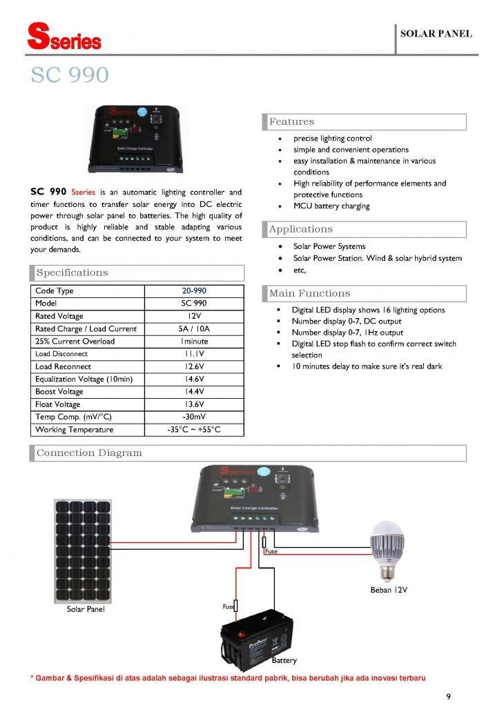 Controller Solar Panel S Series SC 990, 12V-10A