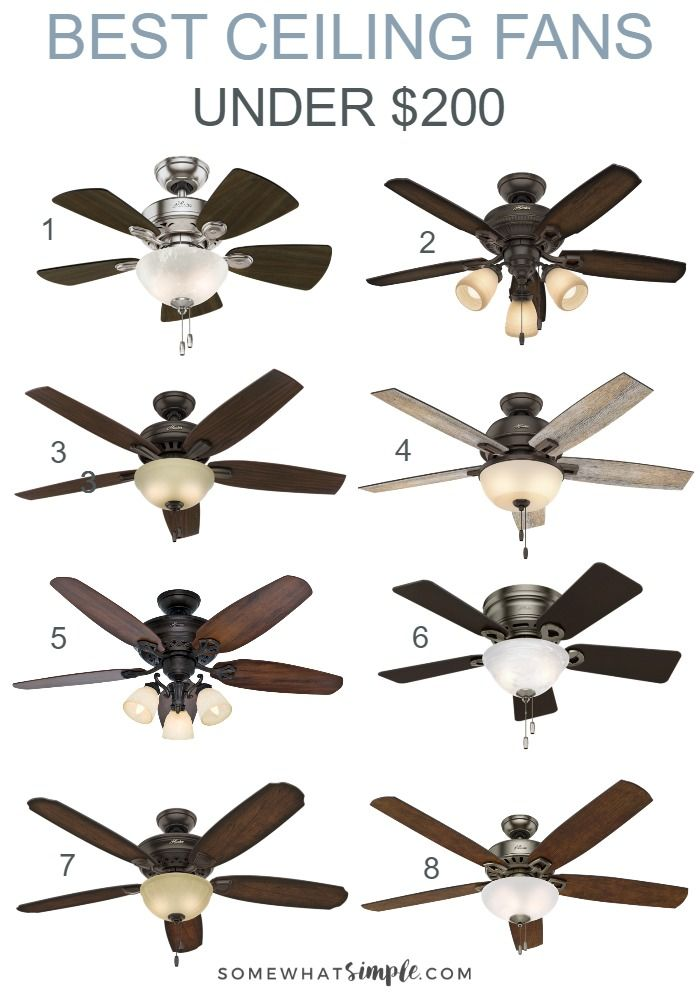 Best Ceiling Fans Under 200 + how to choose a ceiling fan #spon @HunterFanCo