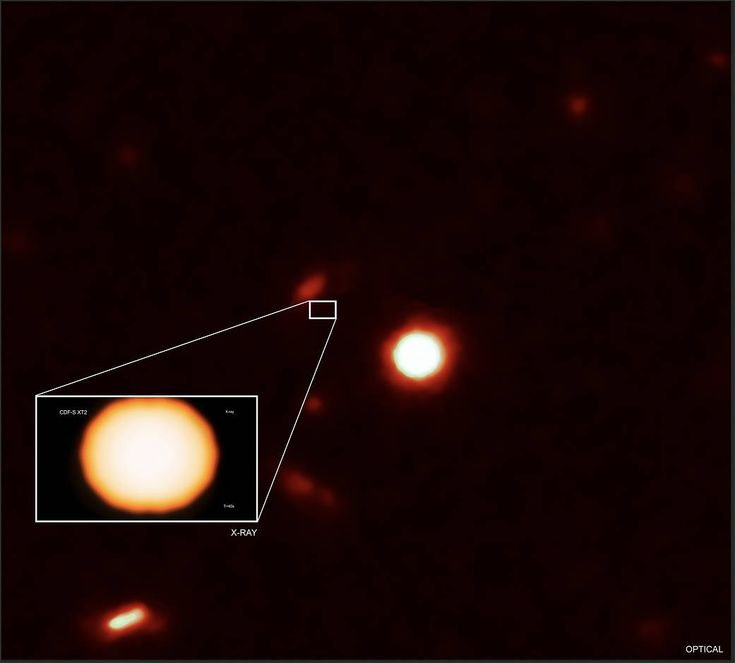 A New Signal for a Neutron Star Collision Discovered ...