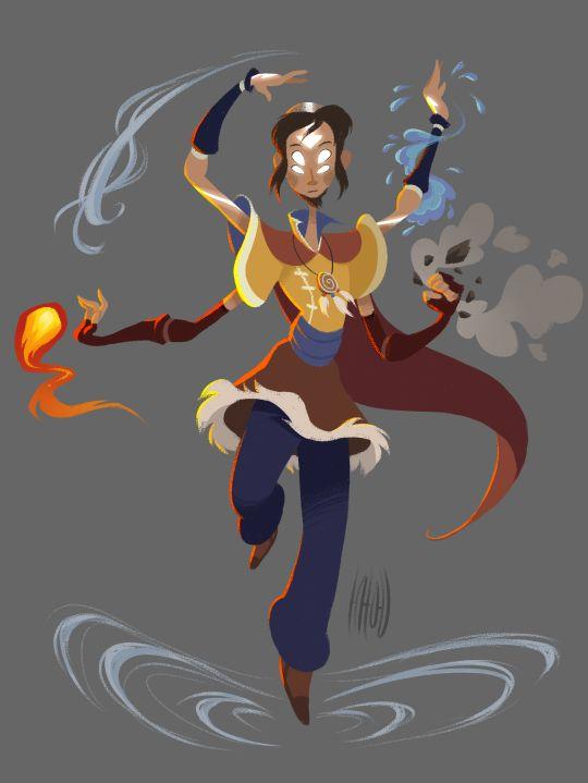 Картинки аватар легенда о корре со знаками зодиака