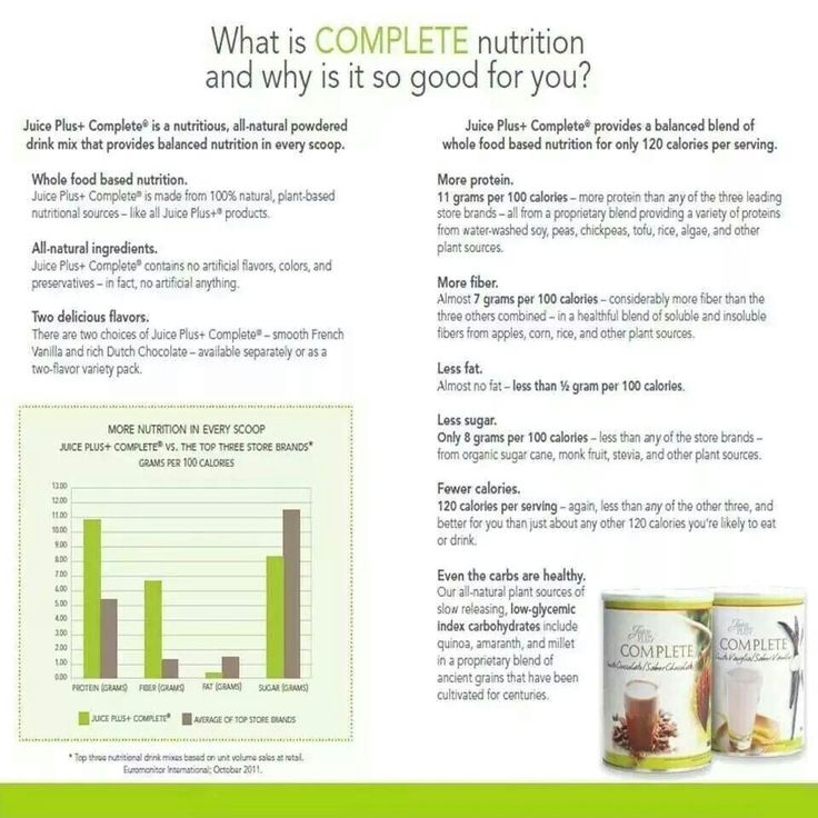 how to take juice plus complete shakes