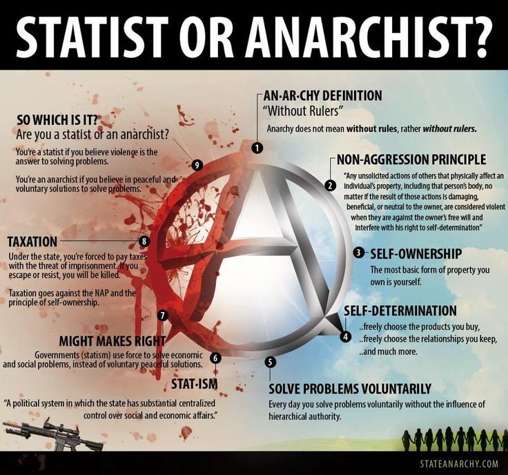 #Statism vs #Anarchism? #Freedom #Anarchy