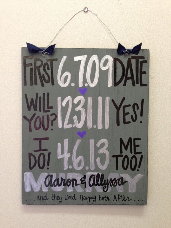 Custom Hand Painted Wedding Anniversary Announcement With Dates On Wood  Sign Gift Valentines Day