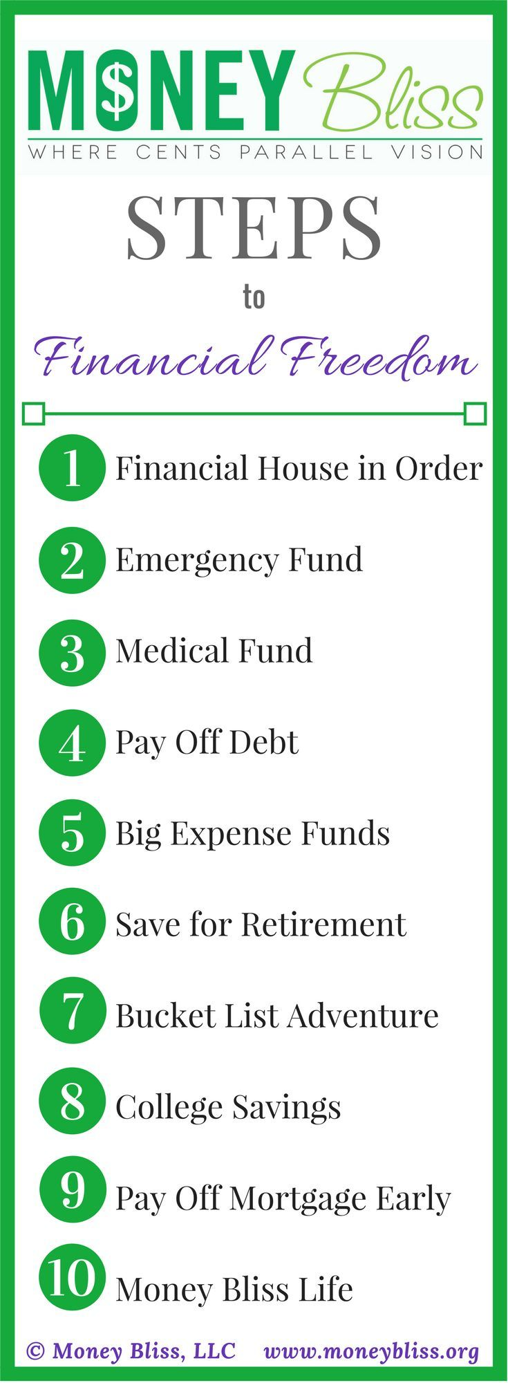 Money Bliss Steps to Financial Freedom, Life debt free. Simple steps for life. Money saving tips. Alternative to Dave Ramsey baby steps or Tony Robbins or Suze Orman. Personal Finance. Money Bliss Checklist. Printable. Budget.