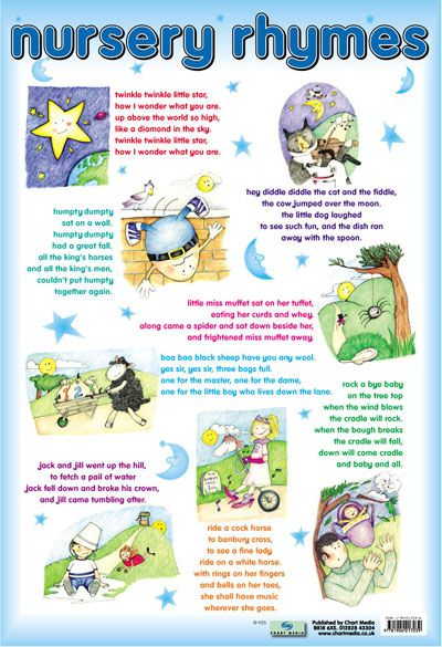 English Nursery Rhymes Educational Learning Poster Chart - Click Image to Close