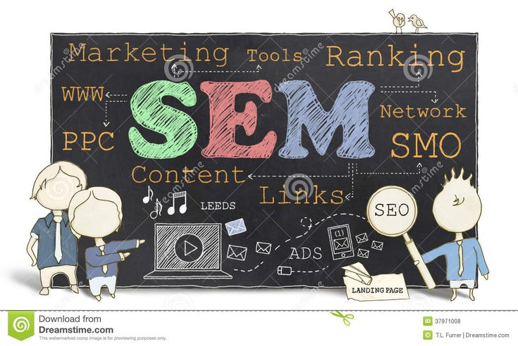 Search Engine marketing Importance