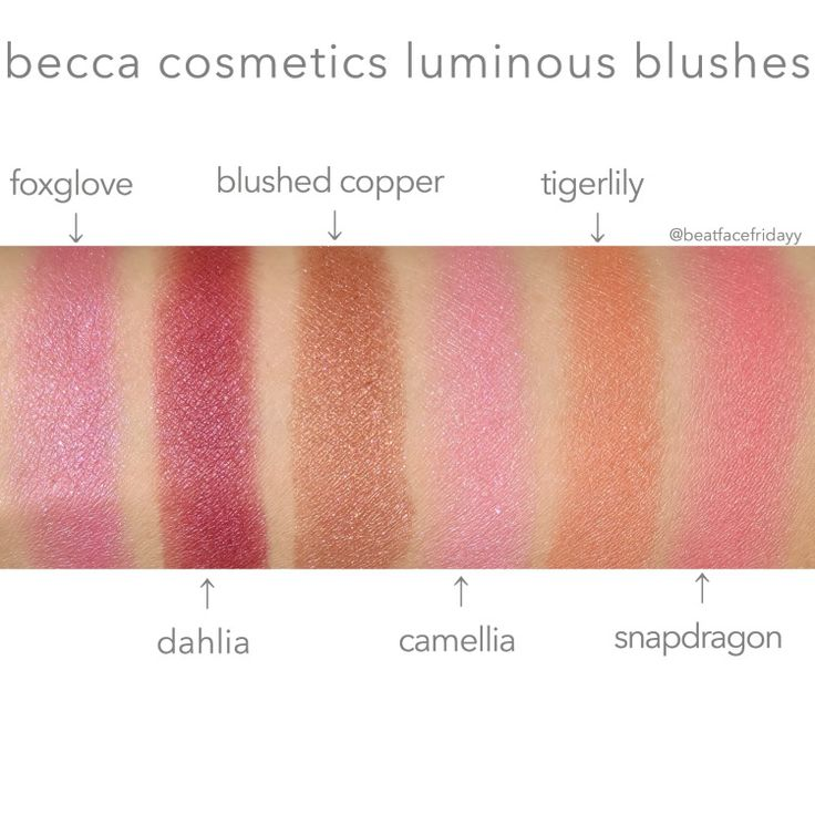 56 best images about Swatches Blushes on Pinterest | Makeup geek ...