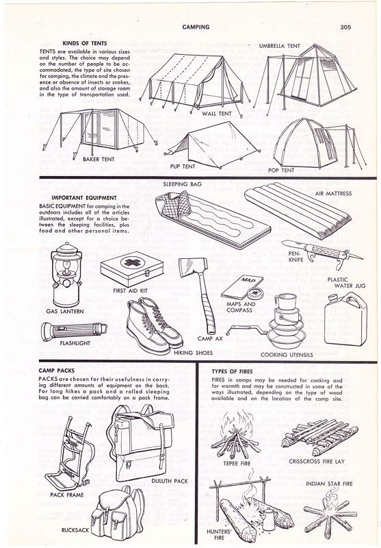 Camping Equipment vintage encyclopedia illustration page camper trail camp campsite - Free U.S. shipping. $9.00, via Etsy.