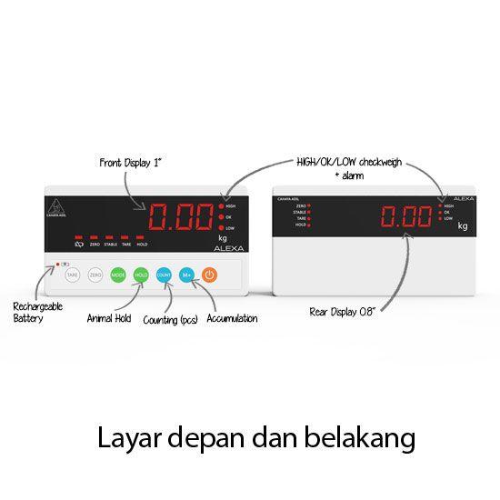 Indikator Timbangan ALEXA (features)