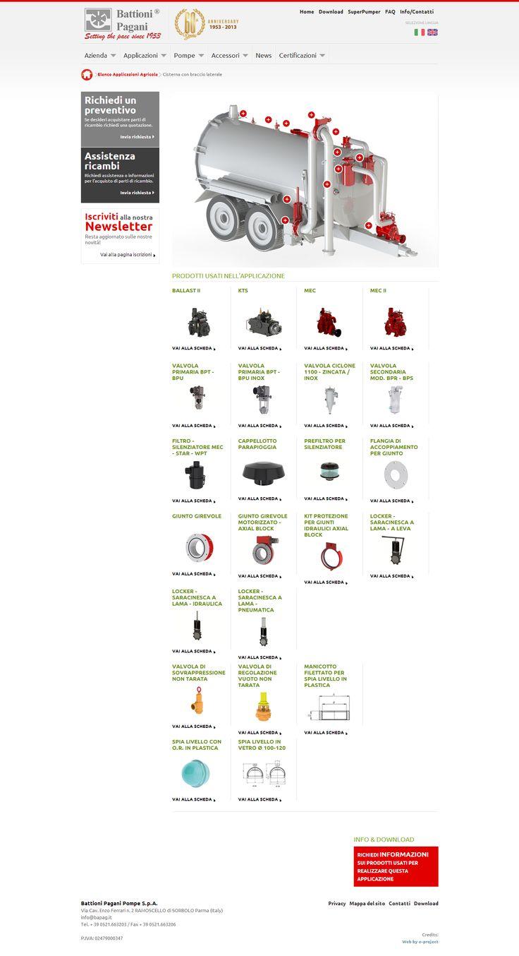Battioni Pagani Pompe - Scheda interattiva applicazioni prodotti
