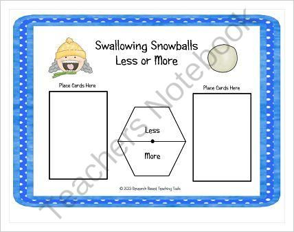 Free!! Swallowing Snowball Less or More Math Center Game from Research Based Teaching Tools on TeachersNotebook.com -  (4 pages)  - This free math center activity is based on the Lesson Plan and Activities for There Was a Cold Lady Who Swallowed Some Snow. Students use ten frames and determine if they have less or more.