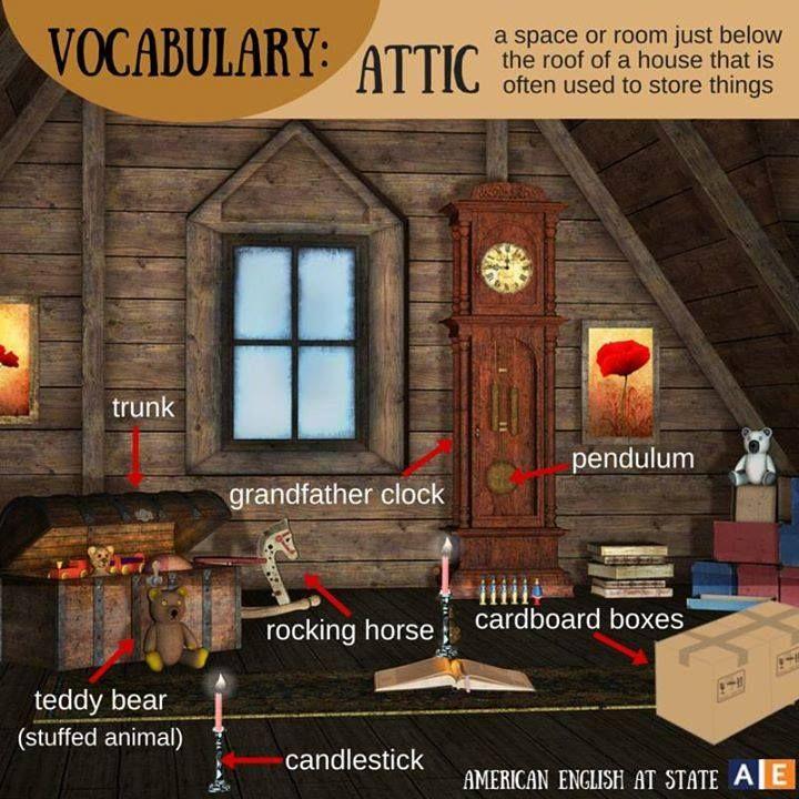 Attic vocabulary.